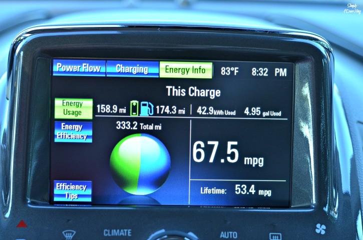 Chevrolet Volt Console Eco Status