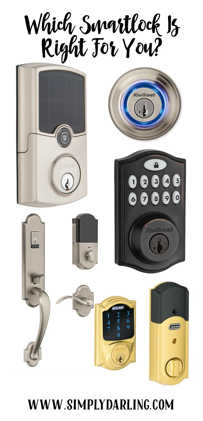 Smart Lock Choices